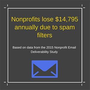 Nonprofits Lose to Spam Filters