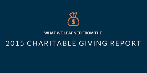 2015 Charitable Giving Report CBS