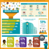 Content is Key Infographic