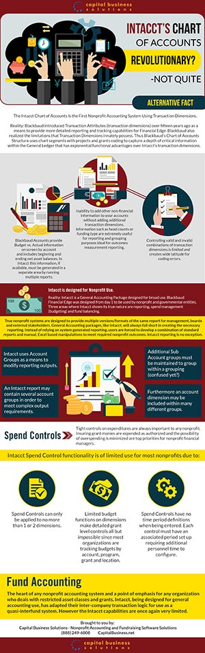 Intacct Chart Of Accounts Infographic small