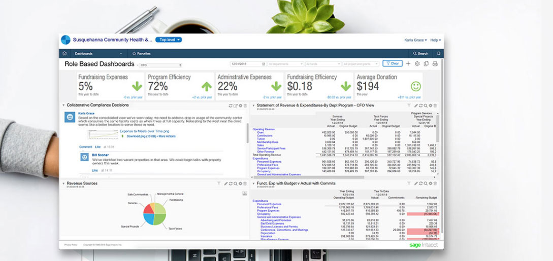 nonprofit accounting software by sage intacct